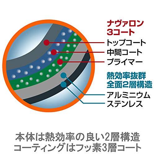 ビタクラフトフライパン26cmIH対応ソフィアII焦げ付きにくいフッ素加工1746