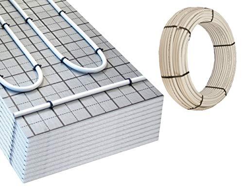 HoWaTech TAC Warmwasser Fußbodenheizung Set ohne Regelung, Heizfläche:5.00m²