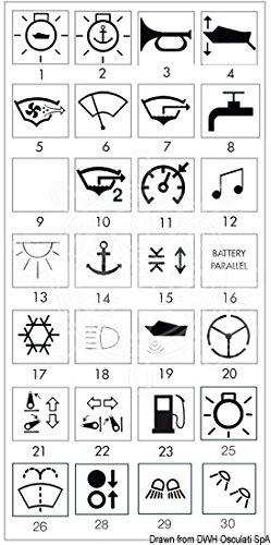 Osculati Rocker verlichte symbolen f. Marina R Bilge pomp 2