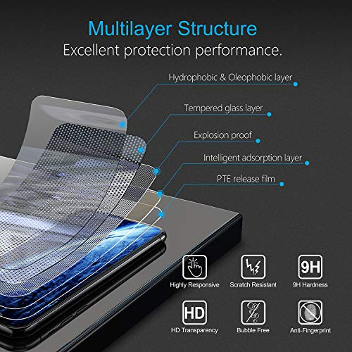 Beikell Screen Protector for iPhone 11/iPhone XR 6.1 inch, [4-Pack] Premium Tempered Glass Screen Protectors-9H Hardness, Anti Scratch, No Bubbles, High Definition, Easy To Apply, Case Friendly