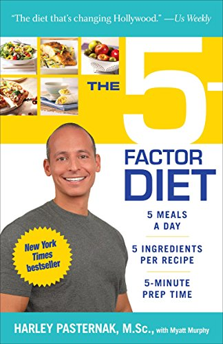 Best harley pasternak body reset for 2020