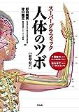 スーパーグラフィック 人体のツボ[経絡・経穴]
