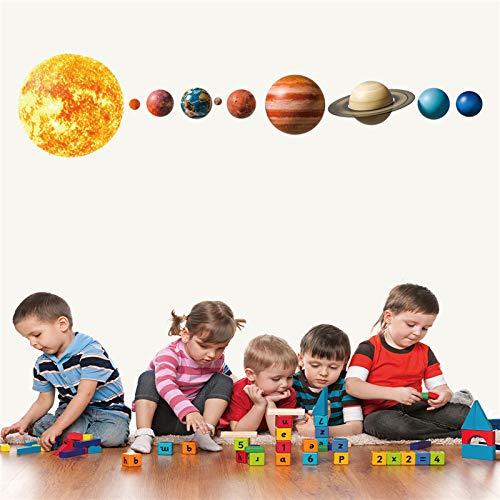 Autocollant Mural Système Solaire Pour Les Chambres D'enfants Étoiles Univers Univers Espace Planètes Terre Soleil Saturn Mars Affiche Mural École Décor-dans Stickers Muraux 50 * 70 cm