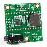 Audio Adaptor Board for Teensy 4.0