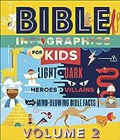 Bible Infographics for Kids (Bible Infographics for Kids(tm))