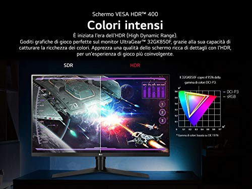 LG 32GK850F UltraGear Monitor Gaming 32