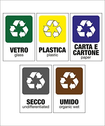 kamiustore Pack di 5 Cartelli Adesivi 20x30 cm Raccolta differenziata per rifiuti - Carta, Secco, Umido, Vetro, Plastica