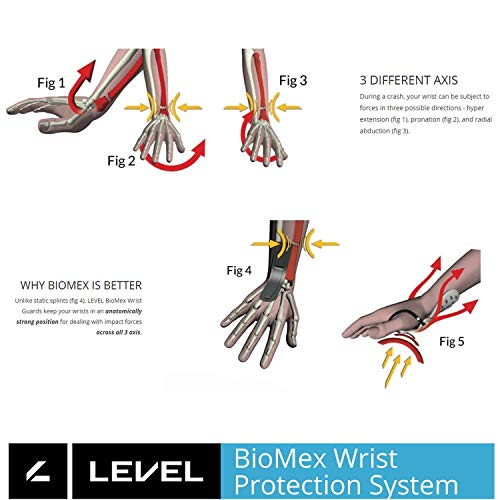 "Level Half Pipe""Plus"" Snowboard Gloves with BioMex Wrist Guards, Waterproof GoreTex Shell, Warm ThermoPlus Liner (Black, Medium (8.0in))"