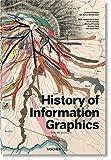 History of Information Graphics: HISTORY OF INFOGRAPHICS (JUMBO) - Julius Wiedemann