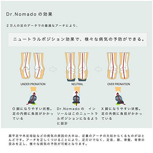 [Dr.NOMADO]ドクターノマドプレミアムインソール(21~22.5cm,SolidGray)