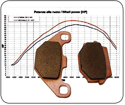 3x Bremsbeläge Ersatzteil für/kompatibel mit TGB Target 525 vorne & hinten EBC Sintermetall