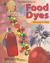 The Chemistry Of Food Dyes (Palette of Color Monograph Series)