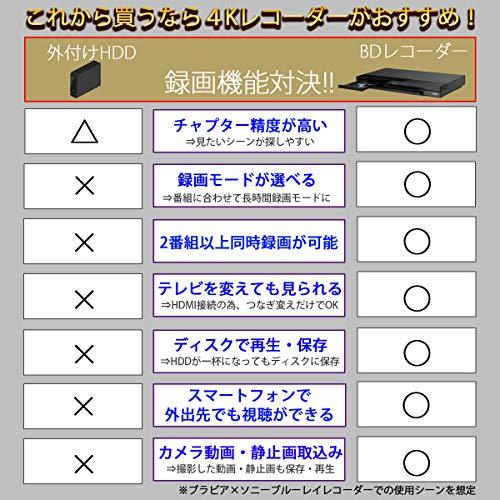SONY(ソニー)『ブルーレイディスクレコーダー(BDZ-FBT4000)』