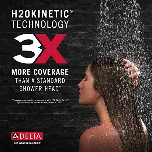 best shower head orgasm