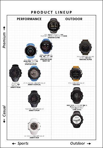 SUUNTO(スント)スントコア腕時計高度計気圧計コンパス温度ウェザーアラームシュノーケル用深度メーター搭載SS020339000BrushedSteel