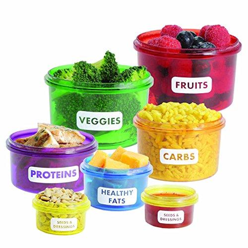 GOODS+GADGETS Vorratsdosen Set zur Portions-Kontrolle | Abnehmen durch Portionsgrößen - Diät Lebensmittel-Dosen