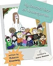 Best benefits of a second year of kindergarten Reviews