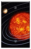 Single-Gang Blank Wall Plate Cover - Solar System Planet Planetary System Orbit Sun