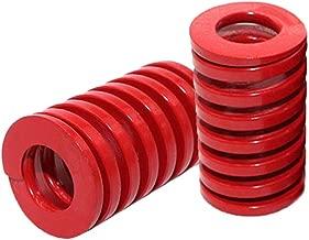 Adiyer 2 Pcs 25mm OD 40mm Length Compression Mould Die Springs for Tesla Model 3 Trunk, Medium Load
