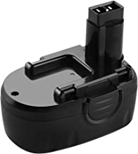 Energup 3500mAh Worx 18v Replacement Battery for WG150, WG152, WG250, WG541, WG900, WG901 Cordless Power Tools WORX WA3127 Battery