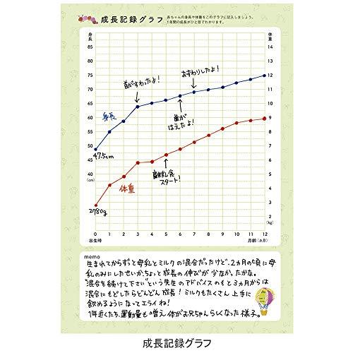 マークスポニー・A5/ベビーダイアリー/ピンクCDR-BDR01-PK
