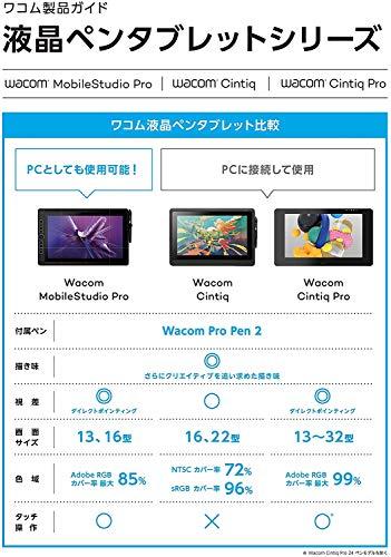 【Amazon.co.jp限定】ワコム液タブ液晶ペンタブレット31.5型WacomCintiqPro32ブラックオリジナルデータ特典付きTDTH-3220/K0