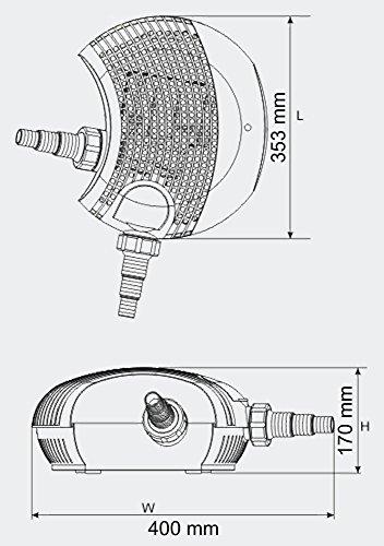 SunSun -   CTF-1600B SuperECO