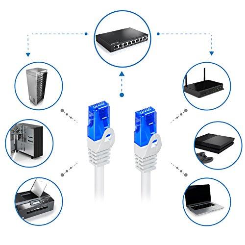 deleyCON 25m CAT.6 Ethernet Gigabit LAN Netzwerkkabel RJ45 CAT6 Kabel Patchkabel U/UTP Kompatibel zu CAT.5 CAT.5e CAT.6a Cat.7 - Weiß