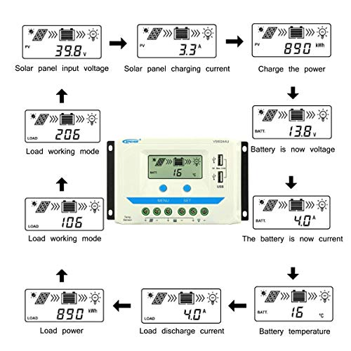 EPEVER 60A Solar Charge Controller 12V/24V, 60 amp Solar Charge Regulator with Load Timer, 12V/720W, 24V/1440W with LCD Display and Dual USB 5V Input, fit for Lead-Acid Batteries