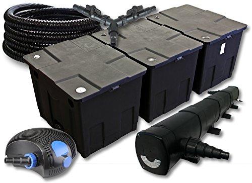 SunSun Filter Set für 90000l Teich mit 72W Teichklärer und 100W ECO Pumpe 25m Schlauch