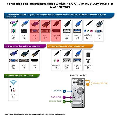 Ankermann Business Office Work PC Intel i5 4x3,2Ghz NVIDIA GeForce GT 16GB RAM 480GB SSD 1TB HDD Windows 10 PRO W-LAN Office Professional