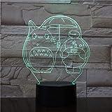 Lámpara de mesita de noche LED para niños únicos Mi vecino Totoro Luz de noche Dormitorio infantil Niños Cumpleaños Regalo para niños Luz de noche LED Big Hero 6 Baymax