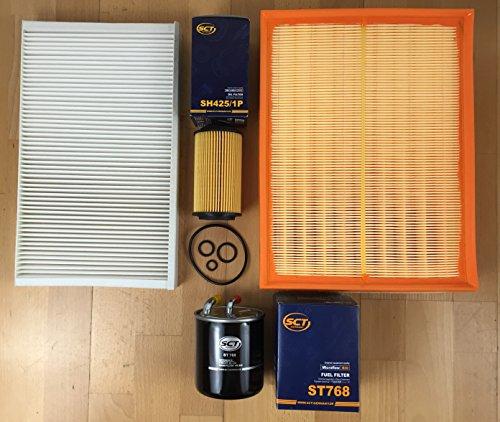 FILTER SET ÖLFILTER LUFTFILTER INNENRAUMFILTER KRAFTSTOFFFILTER SPRINTER 906 3t - 209 CDI / 211 CDI / 215 CDI 3,5t - 311 CDI / 315 CDI 4,6t - 411 CDI / 415 CDI 5t - 509 CDI / 511 CDI / 515 CDI