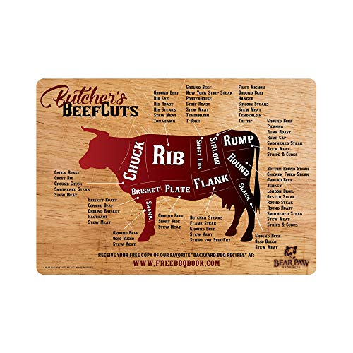 Butcher Shop Meat Cuts Magnet Pack