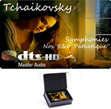Tchaikovsky Symphonies Nos.5&6 - High Definition Music Card - Prototype Release