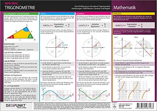 Trigonometrie: Eine Einführung in die ebene Trigonometrie. Herleitungen, Definitionen, Gesetze und Regeln.