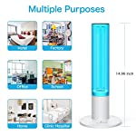 UV Germicidal Lamp 36W Disinfection Quartz Lamp with Ozone Sterilization, Remote Control Timer 15 min/ 30 min / 1 Hour… 15 【UVC with Ozone】: Ozone has a very powerful function, even if there is an object blocking, the gas will also spread throughout the room, without being affected by obstructions. but ozone itself has an unbearable smell after use needs to keep the room ventilated for 40 minutes or wait a more long time (3-12 hours) to let it self-decomposition into oxygen. Until there is no smell of ozone, then can enter the room. 【Timer Switch with Remote Control】:You can use the remote control to set the working hours, turn on the power, it has 15 seconds delay, safer for your leave. 15/30/60 minutes timer modes suit for different needs. Wide range powerful remote control, which received the signal from the behind wall, no longer need to wait, when the timer ends automatically turn off. 【High Efficiency】: With the design of UV light and Ozone synchronize working, stronger sterilization effect. Powerful 36 Watt UVC quartz lamp, effectively covers up to 40 Square meters. 360°wider beam angle, Light quality, you can use it anywhere you want. Combined with timing devices, you clean the air when you are working outside.
