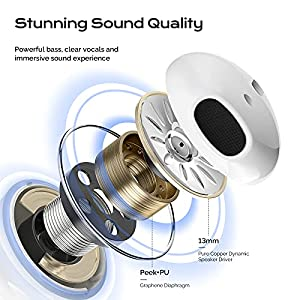 Wireless Earbuds, Bluetooth Headphones 40H Playtime with Wireless Charging Case, Power Display TWS Stunning Sound Quality Waterproof Touch Control Earphones Built-in Mic Headset for Sports White