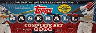 2008 topps complete set