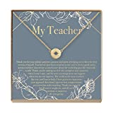 Teacher Gift Necklace: Teacher Appreciation Gift, Thank You (Compass Gold)