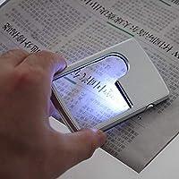 MYERZI クレジットカード* 57 88 * 9ミリメートル主導拡大鏡ライトレザーケース真新しい虫眼鏡付きルーペLUPA LUPAコムルスLUPA deaumento 新聞/雑誌/地図