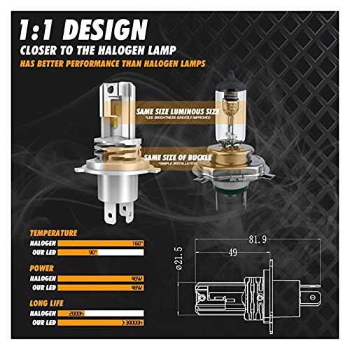 MEILIJIE XIAOXU MIN 2X lámparas H4 CSP Mini H7 LED para Bombilla de Faro del automóvil LED H8 H8 H11 Fog Light HB3 9005 HB4 6000K Luces LED para Auto 12V antiámparas antiecor (Socket Type : 9006/HB4)