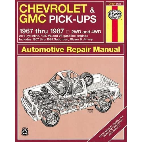 Haynes auto repair manuals free online | Chilton & Haynes