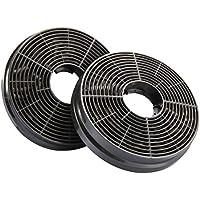 CIARRA CBCF002X2 Filtro de Carbón de Campana extractora decorativa de pared cocina Diámetro