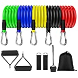 Beachbody Resistance Bands Sets - Best Reviews Guide