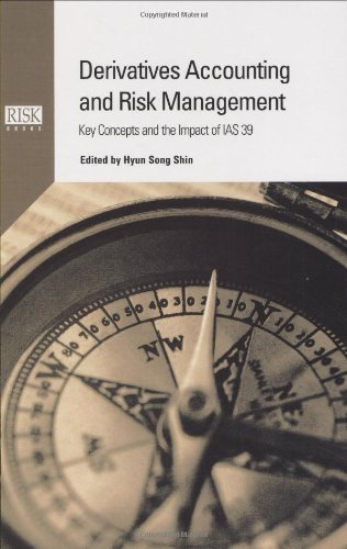 Derivatives Accounting and Risk Management: The Impact of IAS 39