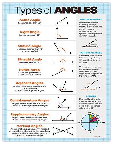 Mathematik-Poster mit englischsprachiger Aufschrift, englische Aufschrift, laminiert, Lehrposter für die Schule – Geometrie Lernen/Lehrposter – 43,2 x 55,9 cm
