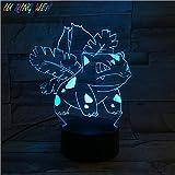 USB de noche de acrílico colorido estéreo LED | Lámpara de escritorio LED pequeña, Lámpara...