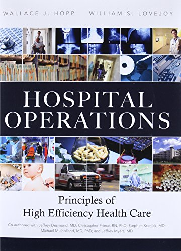 Hospital Administration & Care