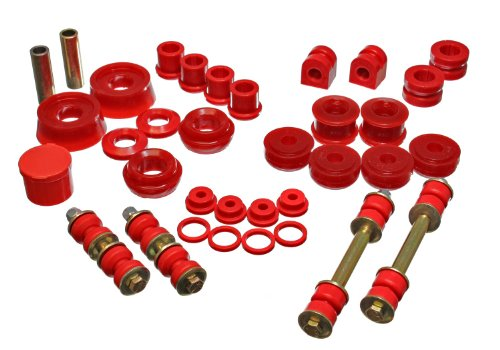 Energy Suspension 5.18114R Master Set for Dodge Neon Srt-4